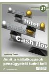 31. Amit a vállalkozások pénzügyeiről tudni kell