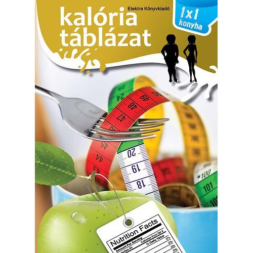 Kalóriatáblázat - 1X1 konyha